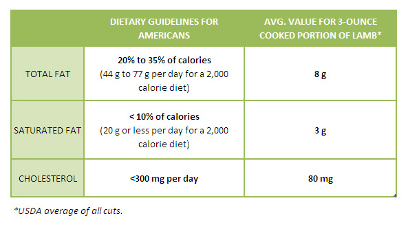 2005-Dietary-Guidelines
